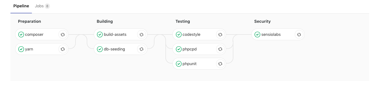 Laravel CI pipeline in Gitlab